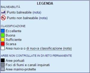 balneazione_legenda